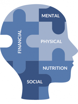 wellness head